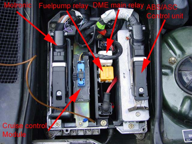 Outstanding Bmw E32 Modules And Electronics Wiring Cloud Staixuggs Outletorg
